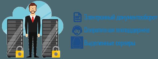vps сервер линукс
